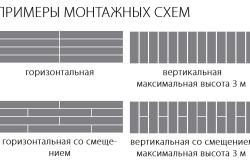 Примеры монтажных схем стеновых панелей