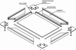 Профиль из МДФ для рамочных фасадов