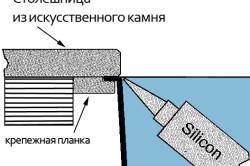 Схема крепления мойки из искусственного камня