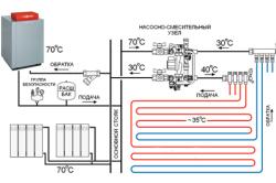 Схема подключения водяного теплого пола к системе отопления