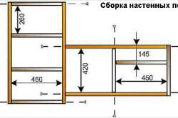 Схема сборки настенных полок для кухни