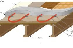 Схема водяного теплого пола по деревянному основанию с применением бетонной стяжки
