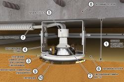 Установка светильников с диодными лампочками MR-16 в разрезе