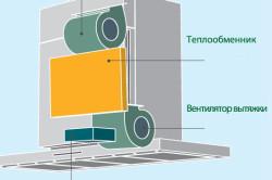Схема устройства кухонной вытяжки