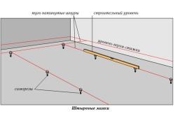 Схема выставления маяков для стяжки