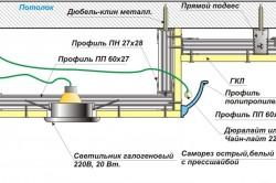 Расчет и схема двухуровневого потолка