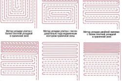 Схемы трубной разводки