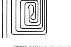 Схема спирали с уменьшением шага вдоль одной стены