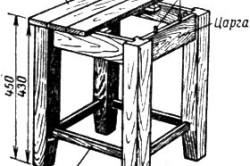 Конструкция табурета