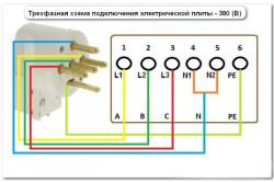Трехфазная схема подключения плиты к сети