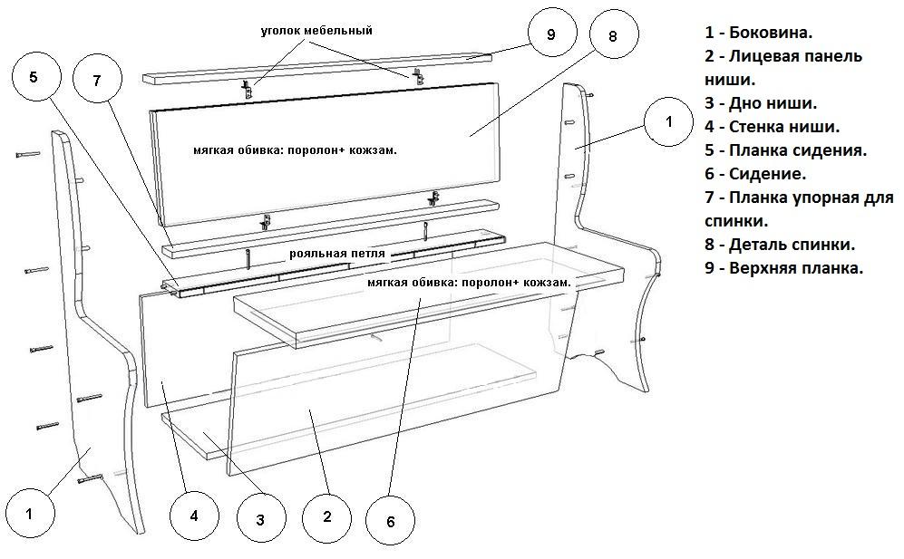 Схема проекта кухонного дивана