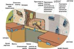 Схема укладки мозаичного фартука.