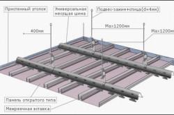 Схема реечного навесного потолка