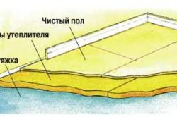 Схема простого утепления бетонного пола