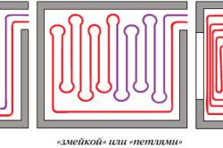 Варианты укладки труб водяного теплого пола