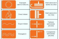 Условные обозначения для выбора обоев по критериям