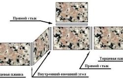 Схема размещения планок для стеновых панелей