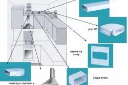 Схема кухни с потолочной вентиляцией