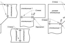Схема стыковки деталей столешницы
