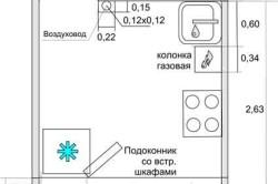 Схема интерьера маленькой кухни