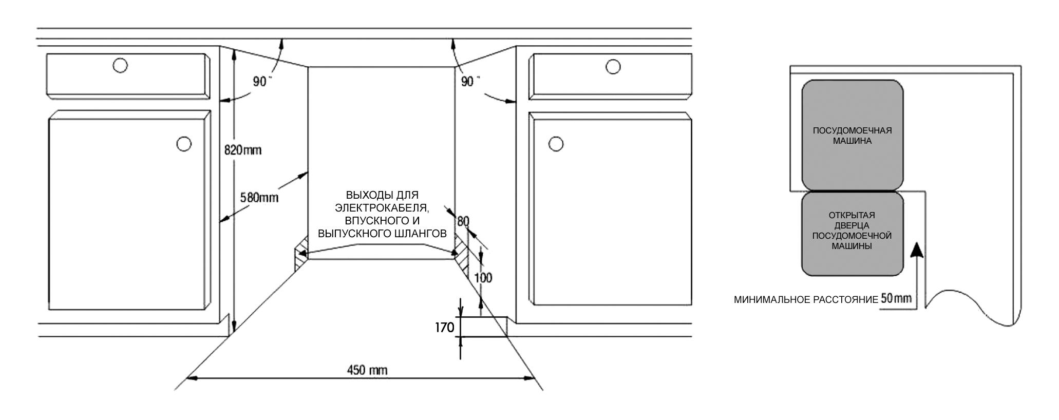 как правильно выбрать посудомоечную машину встраиваемую видео