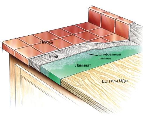 Теплоизоляции для пвх оболочка