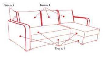 Как обтянуть сиденья своими руками фото 841
